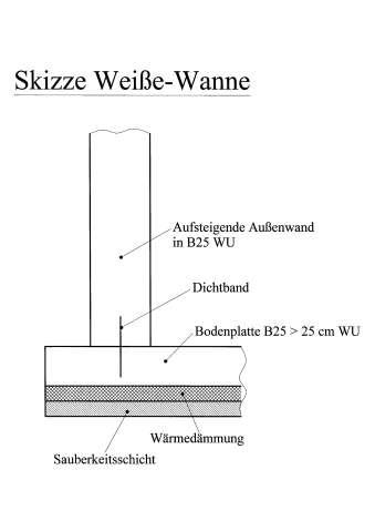 schwarze wanne wei e wanne beton abdichtung weisse wanne. Black Bedroom Furniture Sets. Home Design Ideas